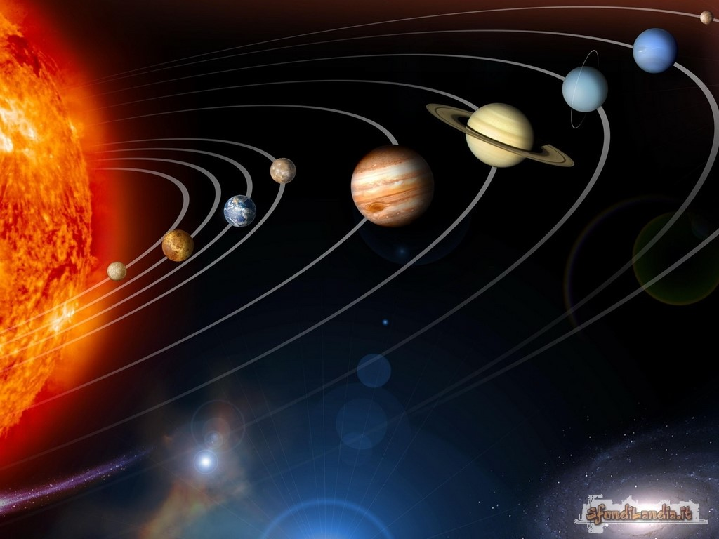 Sfondo gratis di sistema solare per for Sfondi pianeti hd