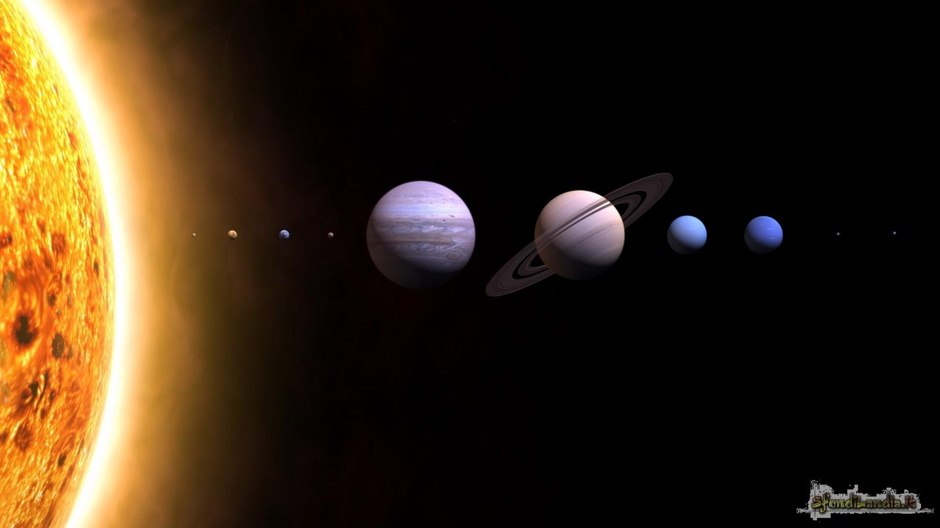 Posizione pianeti