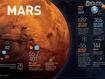 Sfondo: Mars